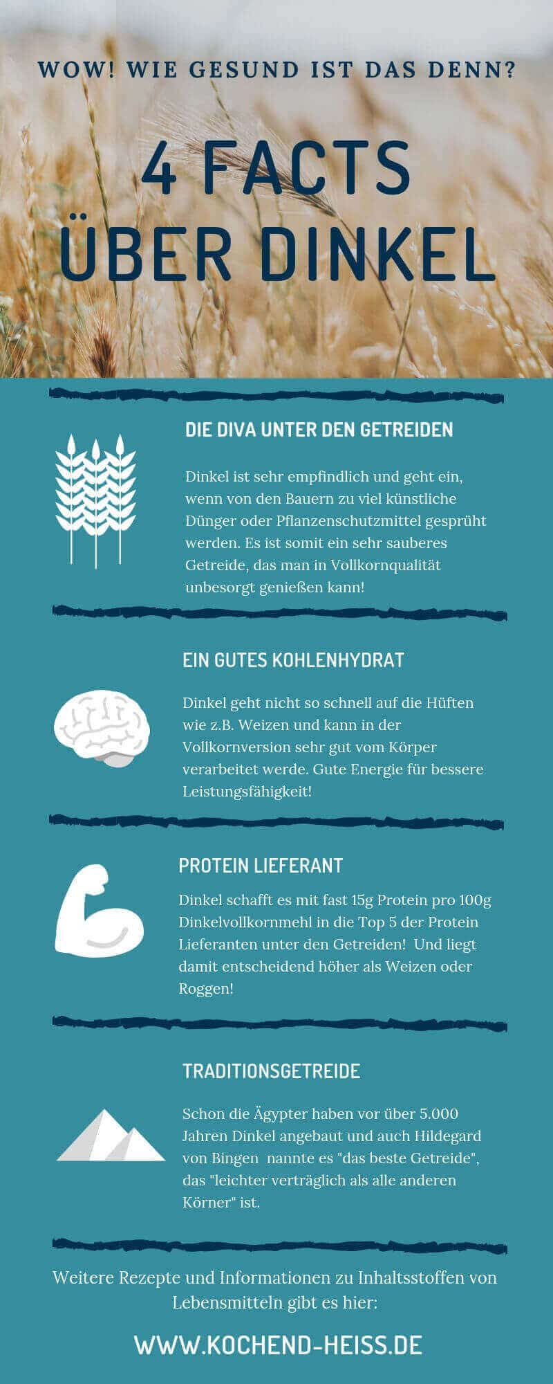 Dinkelvollkornbrot - Rezept zum Selberbacken