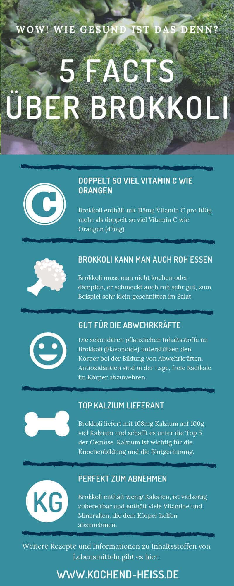 Facts Ernährung - Brokkoli